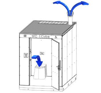 Aération des toilettes publiques écologiques
